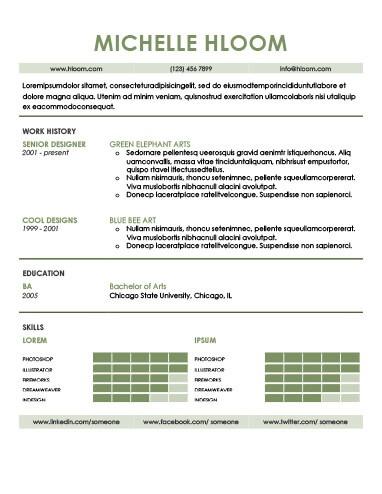 Modèle de CV Habile