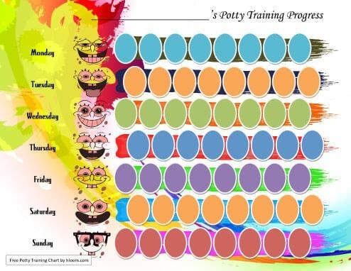 Colorful Potty Training Chart