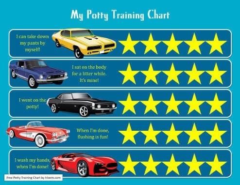 Cool Cars Potty Training Chart