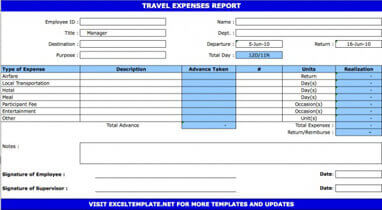sample travel expense report