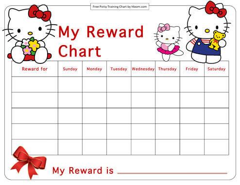 Hello Kitty Potty Reward Chart