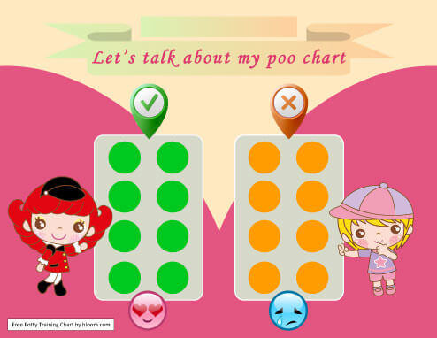 Lets talk about poo Potty Chart