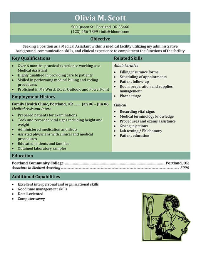 Prácticas de auxiliar médico