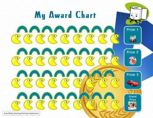 Tabla para aprender a ir al baño Mis recompensas con premios