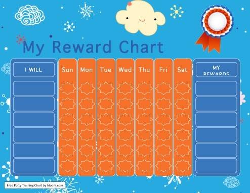My Rewards Potty Chart