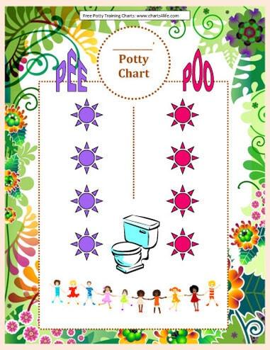Tabla para aprender a ir al baño con recompensas para pipí y caca