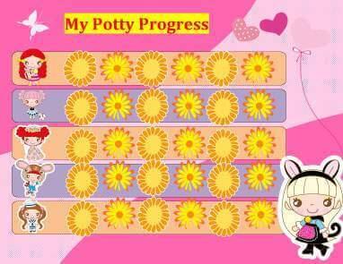 Potty Progress Chart for Girls