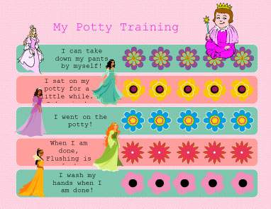 Princess and Flowers Potty Chart