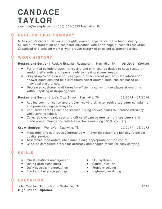 Basic Resume Examples from www.hloom.com