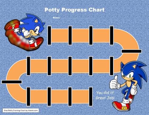 Sonic Race progress Potty Chart Template