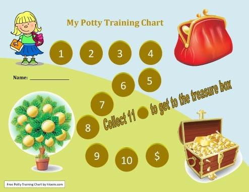 Treasure Box Money Reward Potty Chart Template