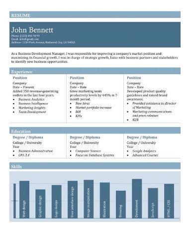 Modèle de CV Diagramme