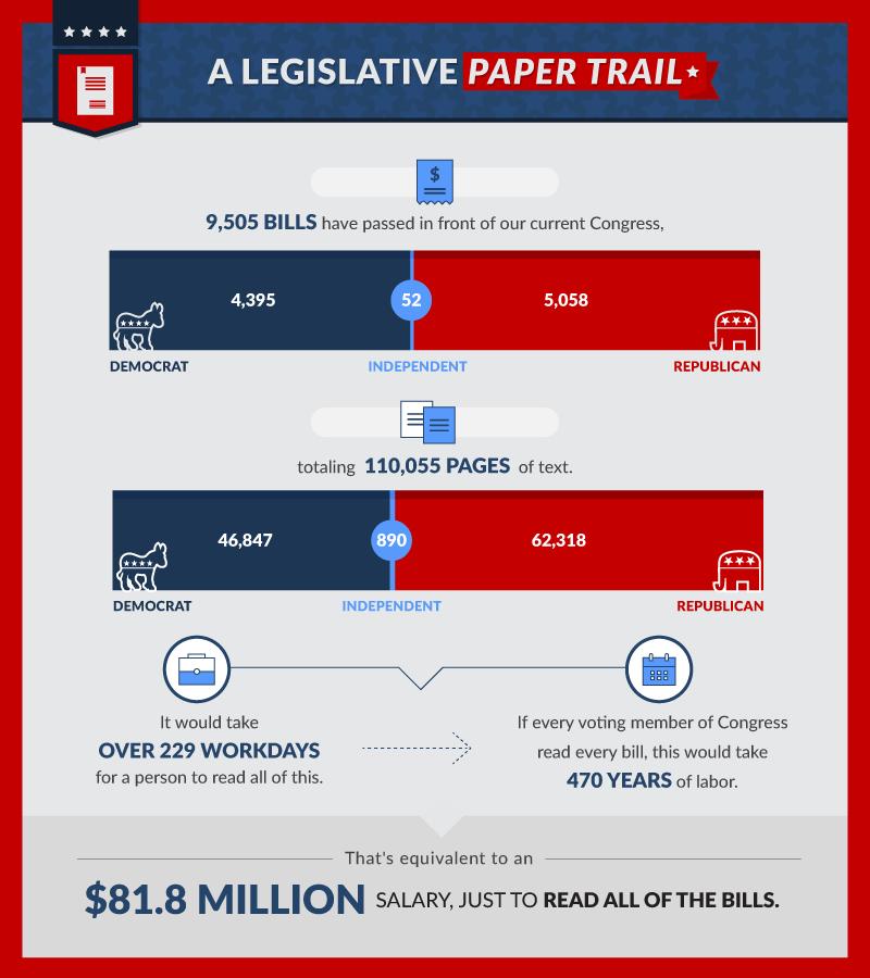 legislative-paper-trail