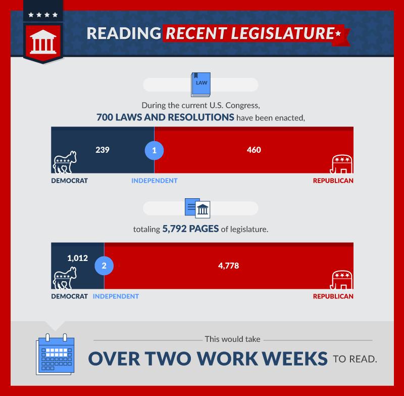 reading-recent-legislature
